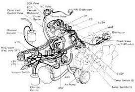 similiar toyota pickup engine diagram keywords 1986 toyota pickup engine diagram image wiring diagram engine