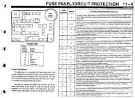 ford ranger fuse box diagram image similiar 1994 ford ranger fuse box layout keywords on 1995 ford ranger fuse box diagram