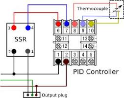 wiring diagram for a 70 sous vide universal controller you could crock pot · wiring diagram for a 70 sous vide universal controller you could use it control a