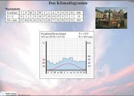 Ein, klimadiagramm auswerten - Schulbuchzentrum Online
