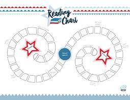 Reading Chart Imom