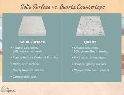 Countertop Material Comparison Chart Solid Surface Quartz And Granite Countertop Comparison
