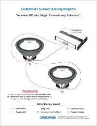 kicker dual voice coil wiring diagram wiring diagram for you • 2 ohm subwoofer parallel wiring diagram wiring library hook up dual voice coil subwoofer single vs dual coil subwoofer