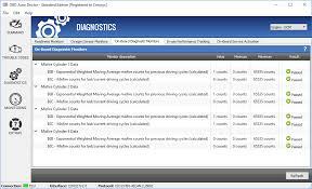 Using Obd2 Mode 06 For Advanced Car Diagnostics Obd Auto