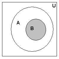 Venn Diagram For Sets Venn Diagram
