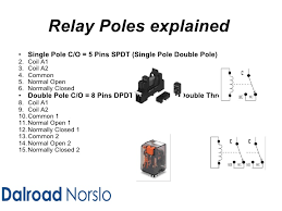 dalroad norslo industrial equipment relay training level 1 tyc 8