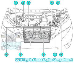 toyota sienna engine diagram toyota wiring diagrams