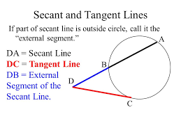 Secant Line Circles The Length Of Tangent Secant Lines Ppt Video Online Download