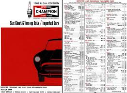 Champion Spark Plug Reference Chart Spark Plug Chart Champion Www Bedowntowndaytona Com