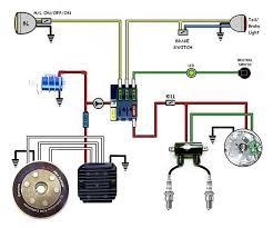cb750 bobber wiring diagram wiring diagram bobber wiring harness schematic diagram databasechopper wiring harness wiring diagram toolbox cb750 bobber wiring harness bobber