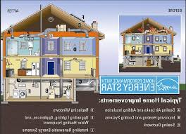 energy efficient southern home plans new house plans for energy efficient homes globalchinasummerschool