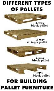 how to pallet furniture. Different Types Of Pallets For Building Pallet Furniture Idea Arrangement Diy How To