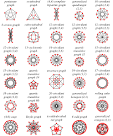 Images & Illustrations of symmetric