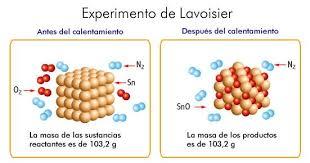 4-La estructura de la materia - Física y Química de 3 ESO