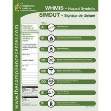 Whmis Hazard Symbols Chart Bilingual English French