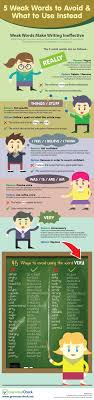 best ideas about grammar check grammar english infographic these 5 words are making you a weaker writer