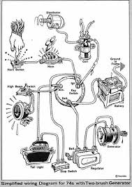 ignition switch wiring diagram ignition image ironhead chopper wiring diagram wiring diagram schematics on ignition switch wiring diagram