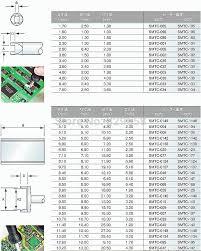 Metcal Soldering Tip Chart Soldering Iron Tip Sttc 836 Industries Metcal Replaceable