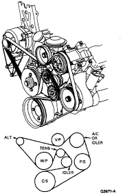 7 3 idi engine diagram 7 3 image wiring diagram i bought a serpentine belt for a 94 ford f350 7 3 diesel on 7 3 idi