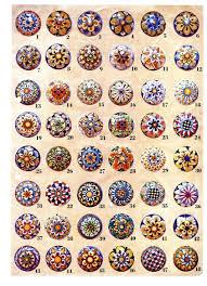 Knobs Kitchen Cabitet Knows Handpainted Knobs Ceramic Knobs