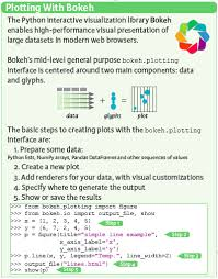 Bokeh Cheat Sheet Data Visualization In Python
