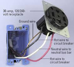 4 wire 220 volt wiring diagram boulderrail org 220 Circuit Breaker Wiring Diagram installing a 240 entrancing 4 wire 220 volt wiring 220 Single Phase Wiring