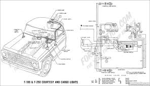 wiring diagram for 1973 ford f 100 wiring diagram simonand 1968 ford f100 wiring diagram at Ford Truck Wiring Diagrams