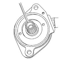Installation procedure graphic