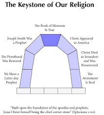 The Keystone Of Our Religion Book Of Mormon Central