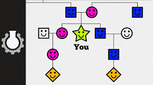 how do family trees work your family tree explained youtube