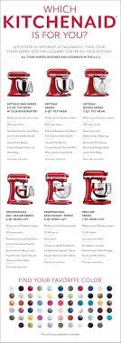 Kitchenaid Mixer Comparison Chart An Excellent Resource If