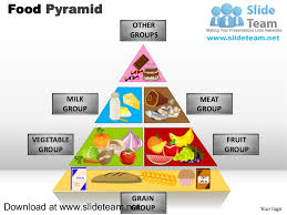 Food Group Pyramid Chart Food Pyramid Powerpoint Diagrams And Powerpoint Templates