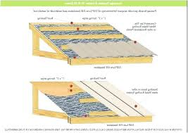 install corrugated metal roof how to install corrugated metal roofing install corrugated metal roofing panels