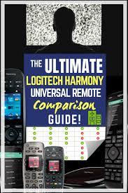 Logitech Harmony Remotes Comparison Chart Logitech Harmony Comparison Chart Helpful 2019 Guide