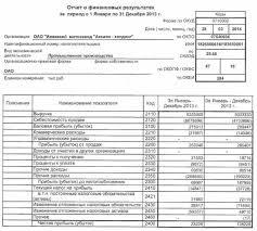 Отчет по преддипломнойпрактике на примере ОАО ИМЗ Аксион холдинг Отчет о финансовых результатах ОАО ИМЗ Аксион холдинг