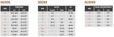 Sharkskin Wetsuit Size Chart Stride And Stroke Faqs Sharkskin Size Charts