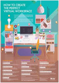 how to create your perfect remote work environment infographic the poster version of this guide so you can print it out and hang it on your office wall as a handy reminder