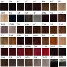 16 Best Tigi Hair Formulas Images Hair Hair Color