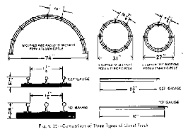 using track and switches all three wide radius track sizes are made in o and o27 compatible types the three types of track are compared in figure 25