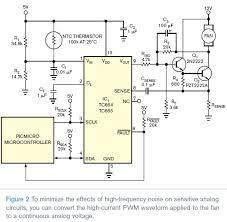 pwm fan control schematic wiring diagram show use a pwm fan controller in an emi susceptible circuit pwm fan control schematic