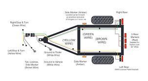 ez loader trailer 5 pin wiring diagram