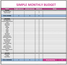 Monthly Bill Budget Monthly Billet Budget Template Household Excel Bills Online Budget