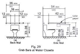 Grab Bar Requirements For Toilet Ada Bathroom Ada Restroom Commercial Bathroom Designs