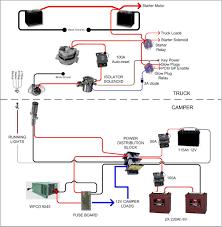rv 120 volt ac wiring diagram rv wiring diagrams cars
