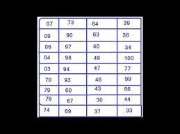 Jodi Chart Videos Matching 36 Jodi Satta King Revolvy