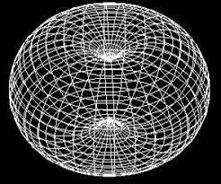 В трехмерном виде эллипсы магнитной компоненты сформируют тор