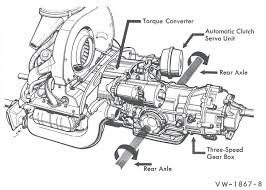 2004 vw beetle engine diagram starter location wiring diagrams long 1600cc beetle engine diagram starter wiring diagram perf ce 2004 vw beetle engine diagram starter location