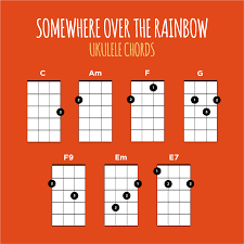 Somewhere Over The Rainbow Ukulele Strum Pattern Gorgeous Somewhere Over The Rainbow Ukulele Lesson Ukulele Go