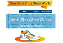 Shoe Size Charts Archives The Shoes Guide