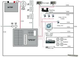 camper trailer electrical wiring diagram wiring diagram for you • teardrop trailer electrical wiring diagram simple wiring diagram rh 12 8 19 datschmeckt de rv wiring diagram camper trailer plug wiring diagram